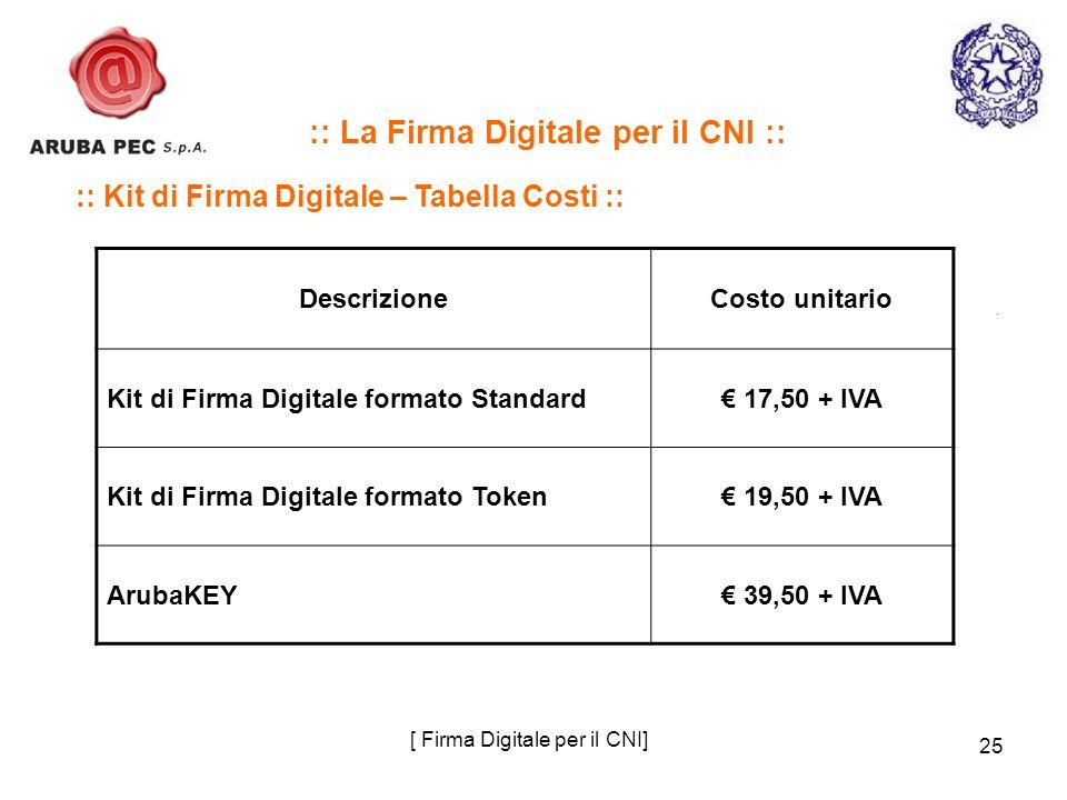[ Firma Digitale per il CNI]